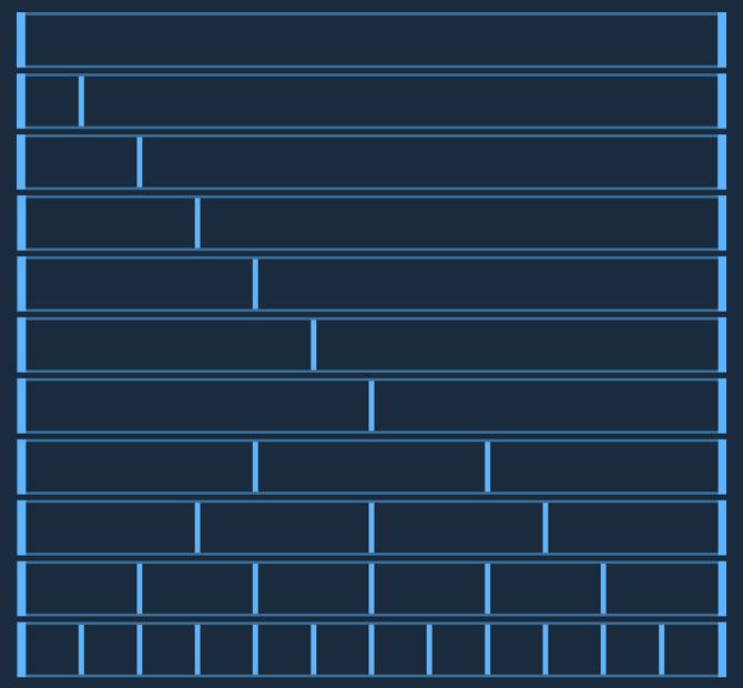 grid lg 20px gutter