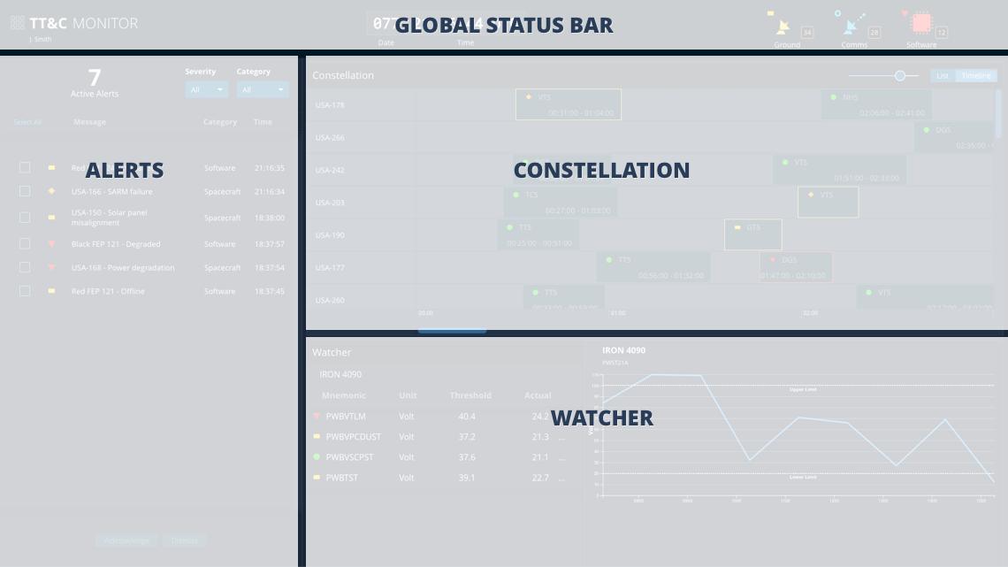 TT&C Monitor App Details