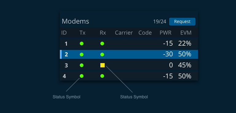 icons symbols modems